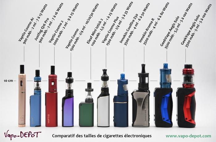 Comparatif des tailles de cigarettes électroniques